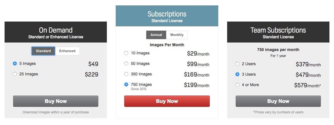 Shutterstock сколько платят за фото
