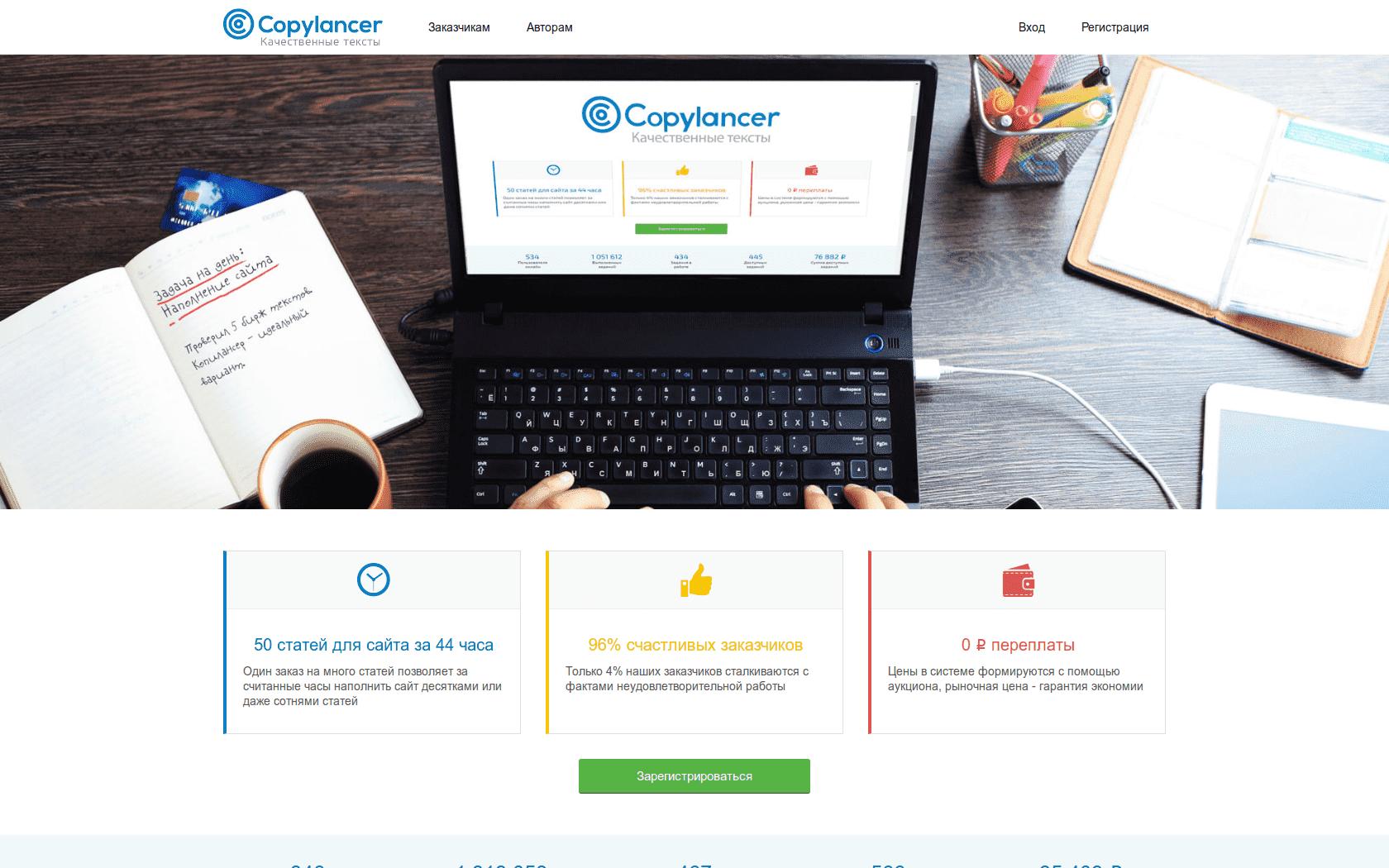 birzha-kopirajtinga-copylancer